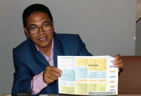 Mesure administrative : Ny Rado Rafalimanana prêt à braver l'IST